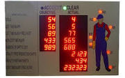 LED Health & Safety Signs and Statistics board Solutions